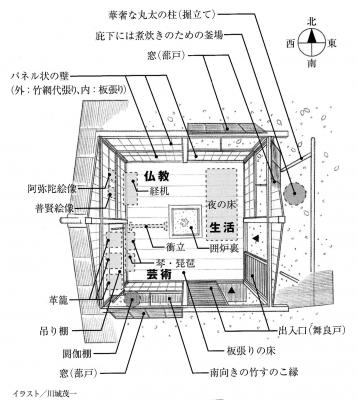 方丈2平面図