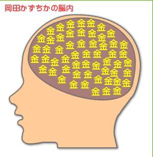 岡田かずちかの脳内.jpg