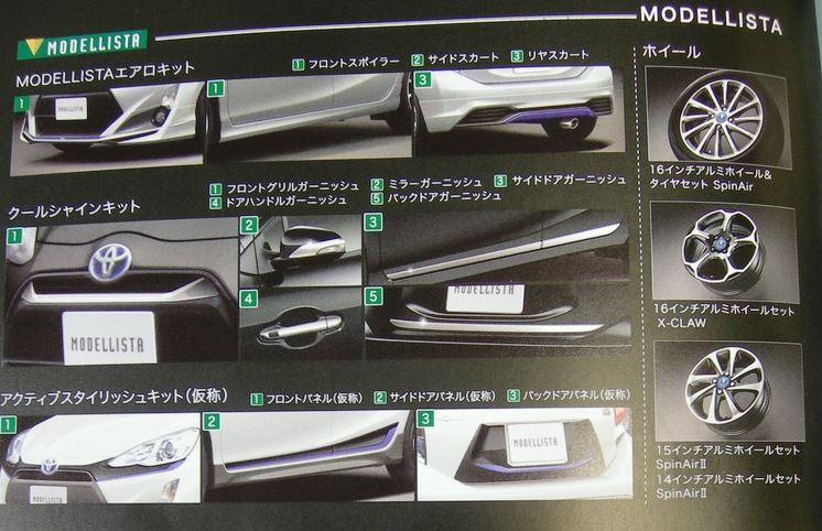 トヨタ アクア 2015 モデリスタ