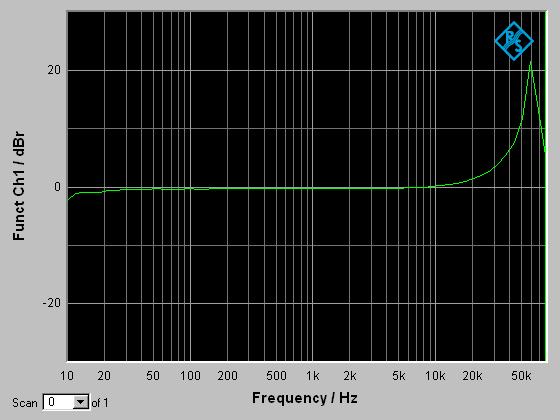 LXA-OT3_100nF.png