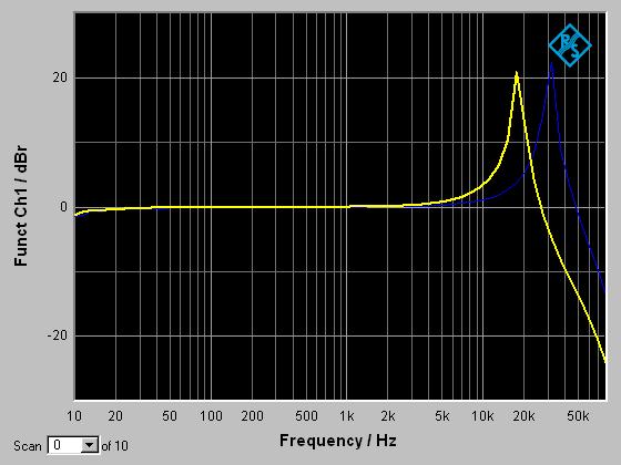 LXA-OT3_add_105cap.png