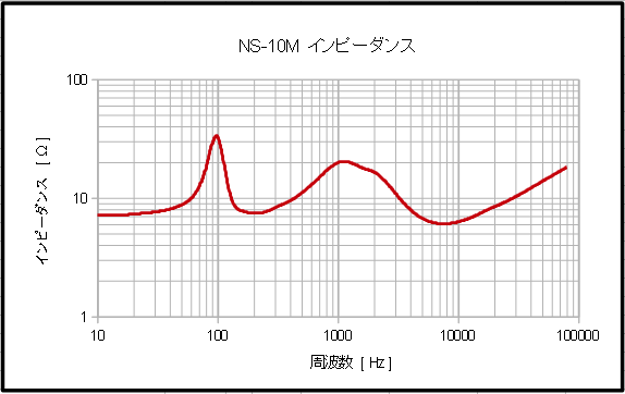 NS10M_z.png