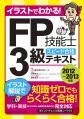 FP3級合格対策チーム