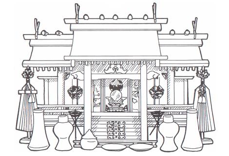 神棚の祀り