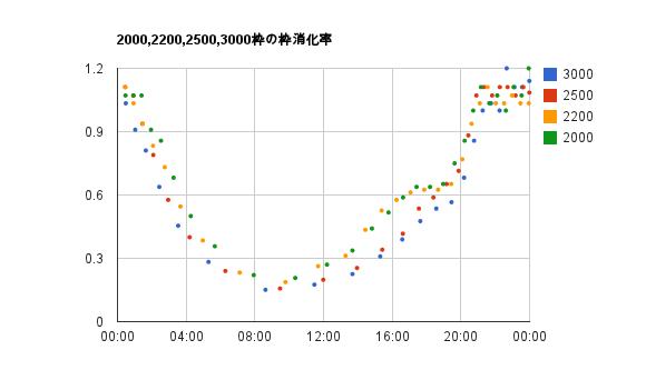 br_per_2000-3000_1.png