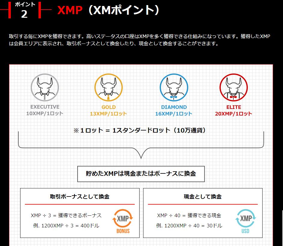 xmボーナス02