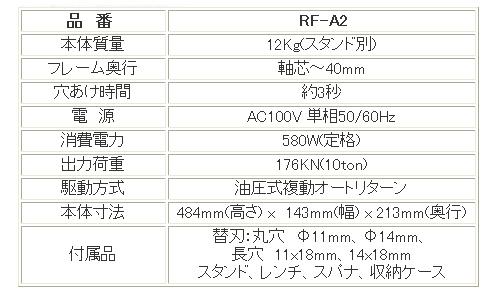 rf-a2-3.jpg