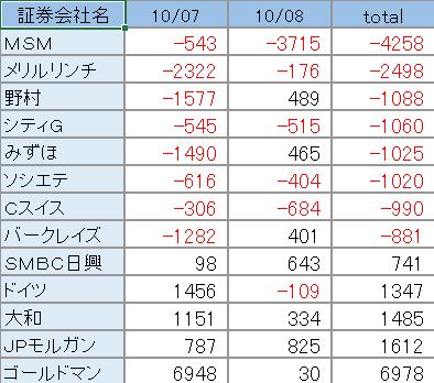 株式情報_2014-10-9_2-45-40_No-00