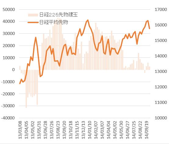 株式情報_2014-10-9_2-56-13_No-00