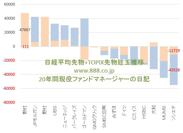 株式情報_2014-10-26_1-2-26_No-00