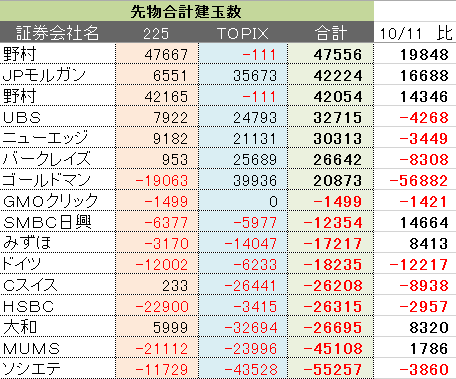 株式情報_2014-10-26_1-9-46_No-00