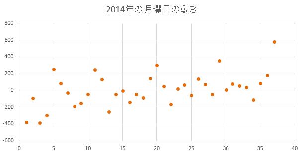 株式情報_2014-10-26_19-15-4_No-00