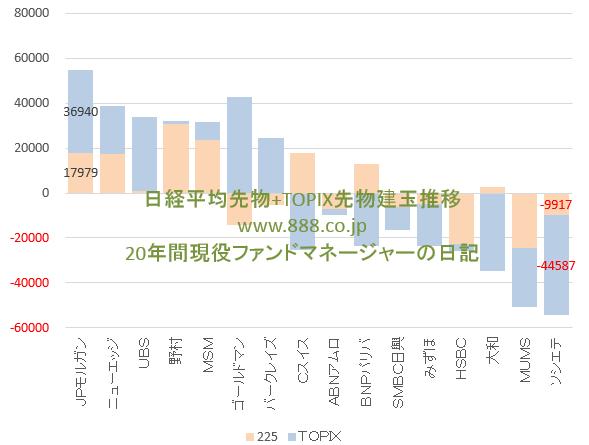 株式情報_2014-11-1_0-45-4_No-00