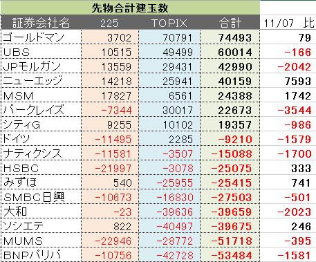 株式情報_2014-11-11_23-53-44_No-00