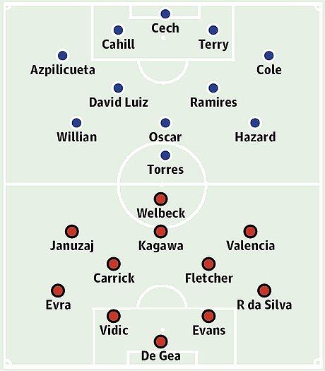 Chelsea-v-Manchester-Unit-001.jpg