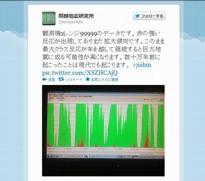 麒麟地震研究所 先月から継続して高い数値を観測中 異例のことらしい