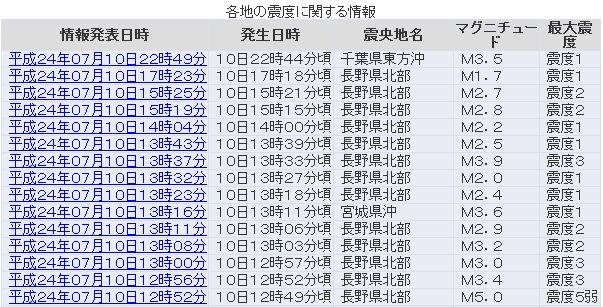 2012年7月10日12:52 長野県で震度5弱