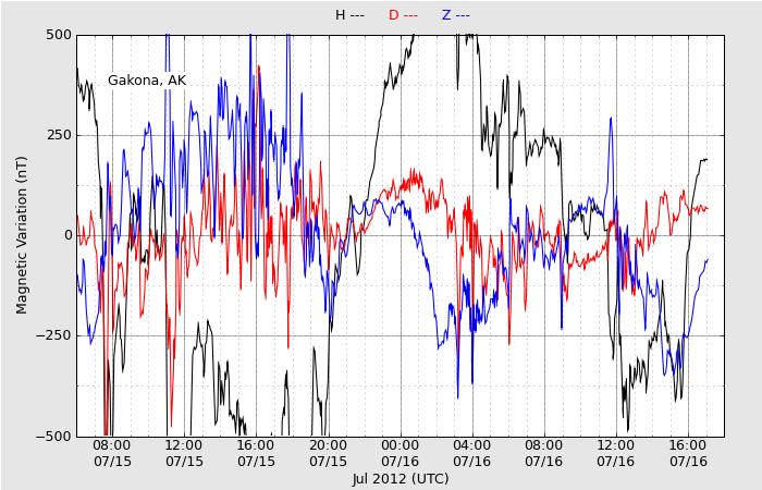 太陽フレアの影響か HAARPの乱れがすごい
