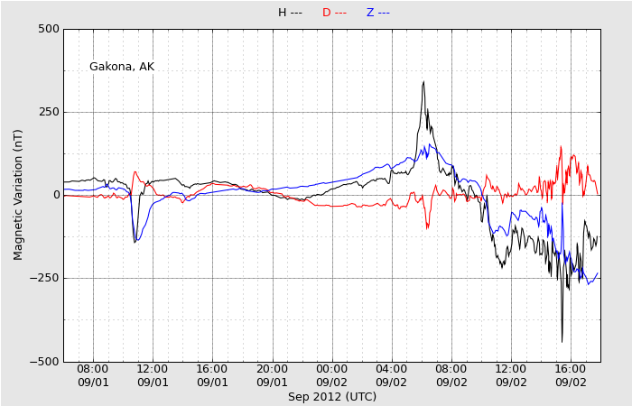 HAARPが振れ出した 電離層に乱れありか