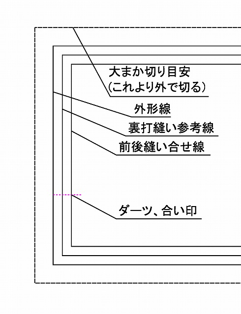 s-kata-sen-1017.jpg