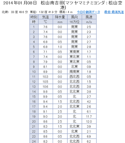 2014010804.png