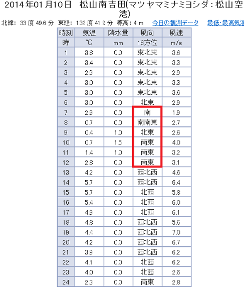 2014011001.png