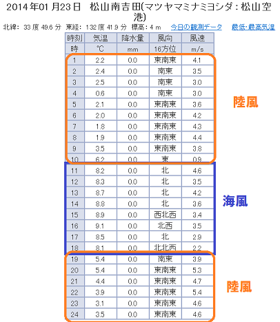 20140124011.png