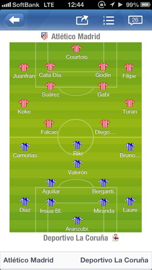 サッカー フォーメーション [football formation] |アトレティコ ...